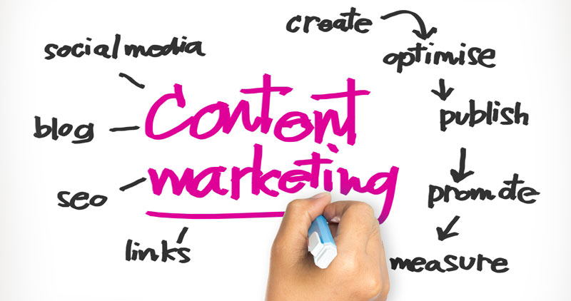 Content Creation Services by Imagine Digital Marketing Nottingham